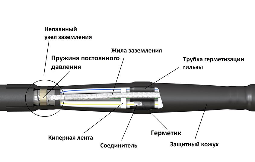 Муфта соединительная термоусаживаемая на кабель напряжением до 1 кВ в пластмассовой изоляции