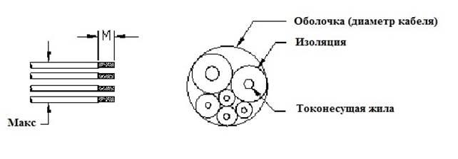 ASC-SR Герметичный термоусаживаемый разъем для соединения пайкой ил.1